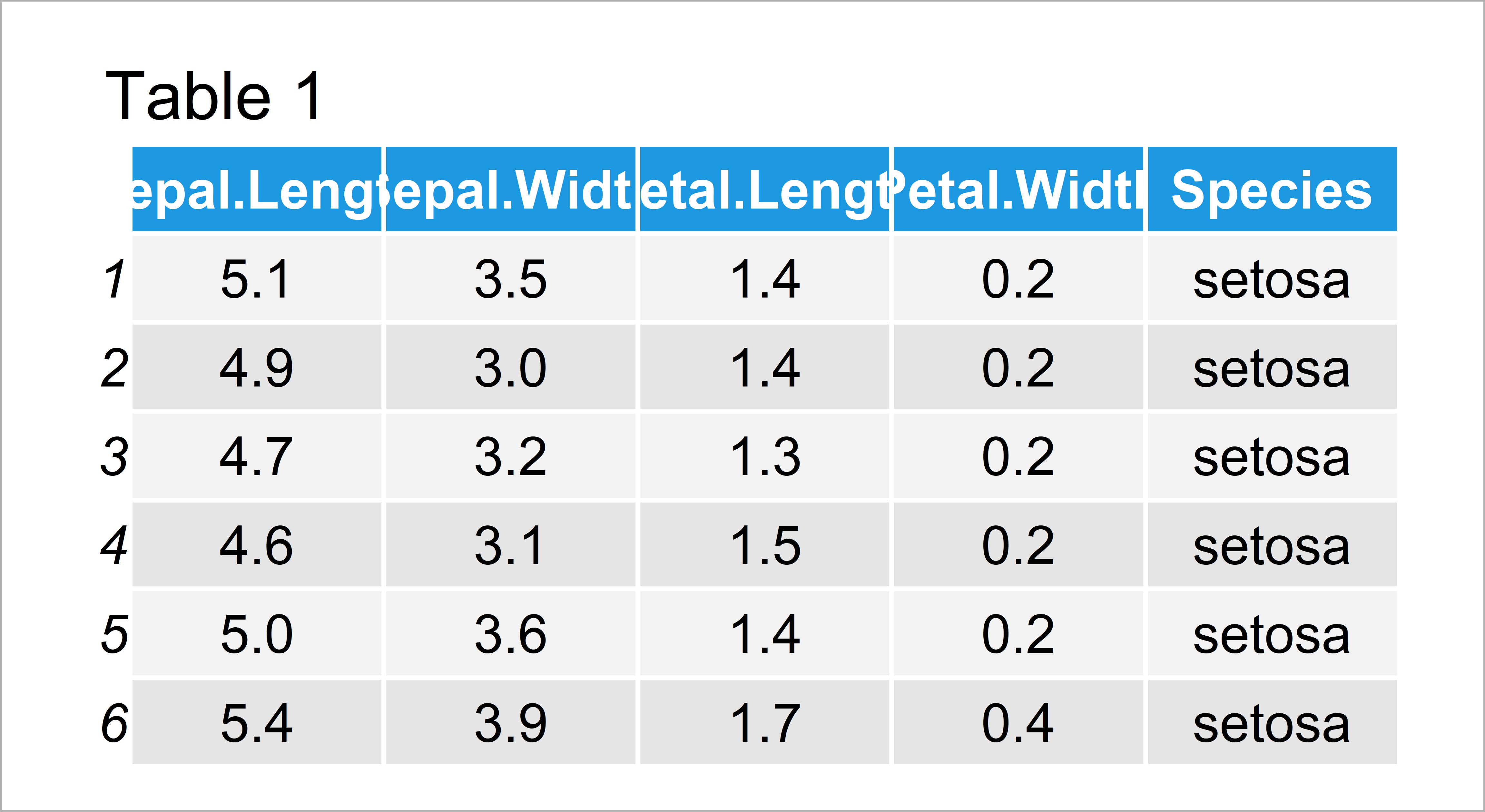 table 1 data frame read all worksheets excel file list r