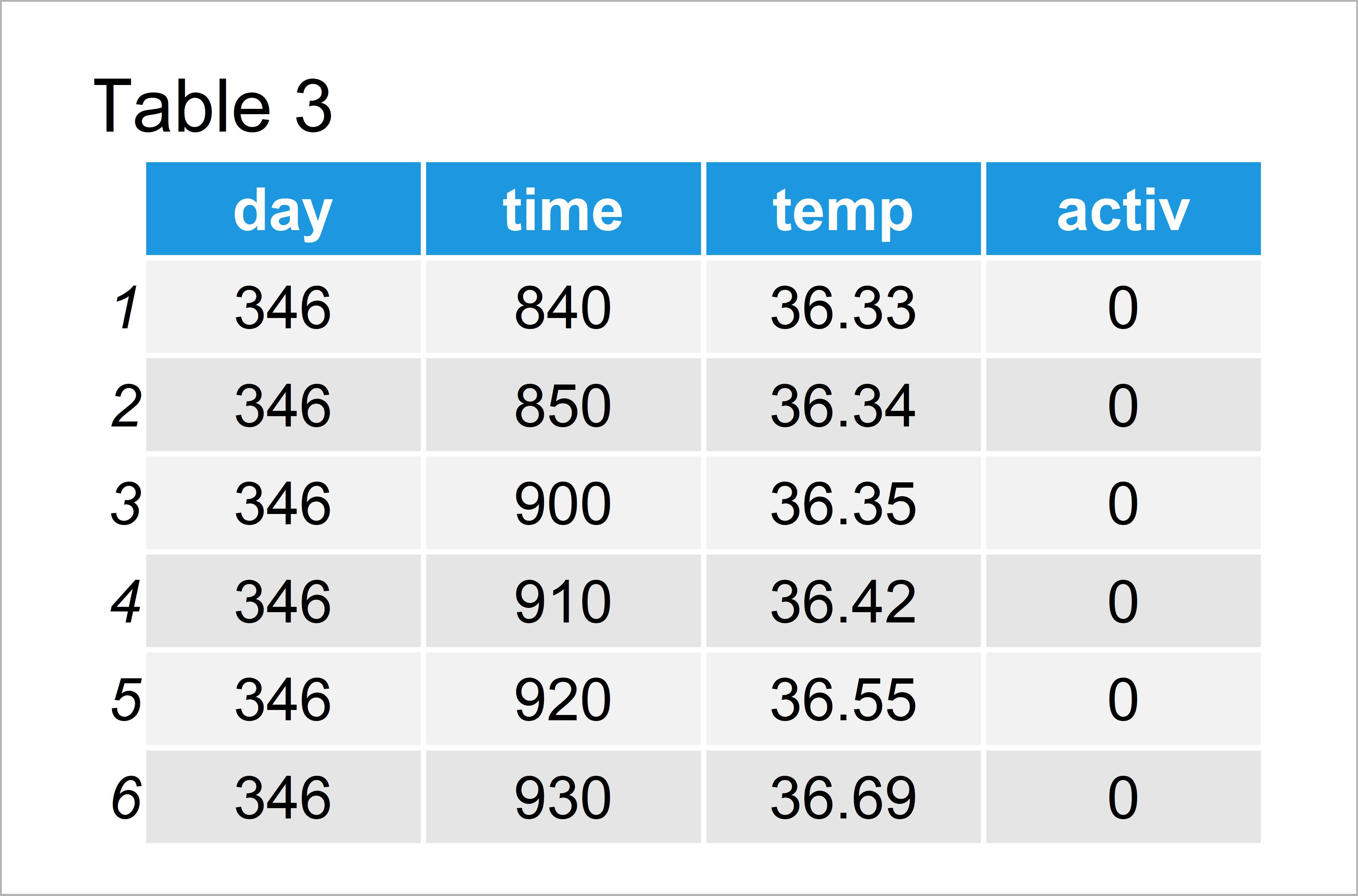 table 3 data frame read all worksheets excel file list r
