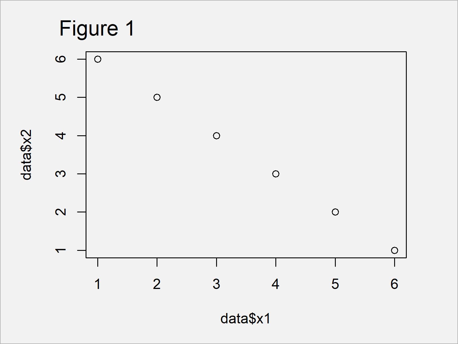 r graph figure 1 change color shape size one data point r