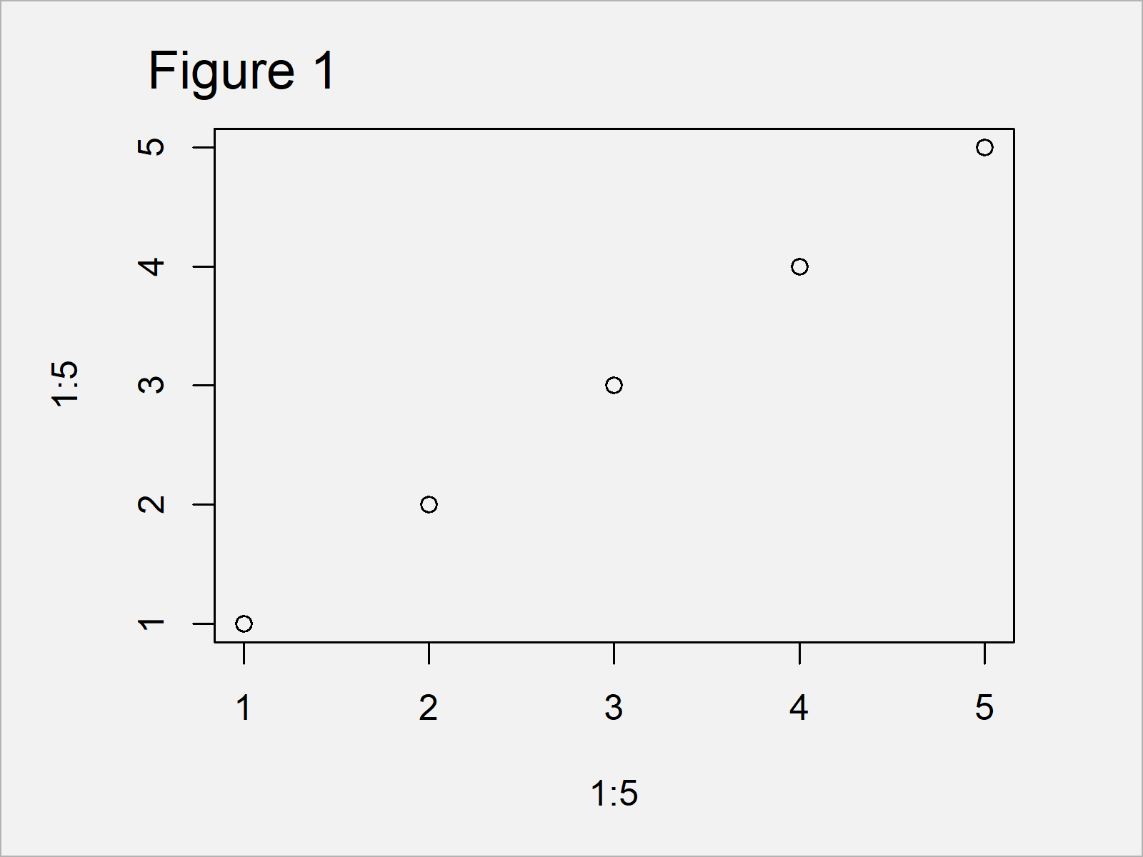 r graph figure 1 error xy coords x and y length differ r