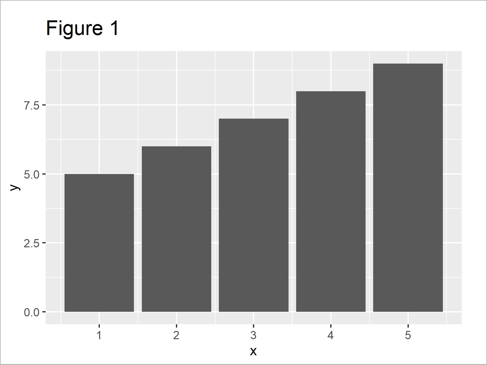 r graph figure 1 ggplot2 transparent background r