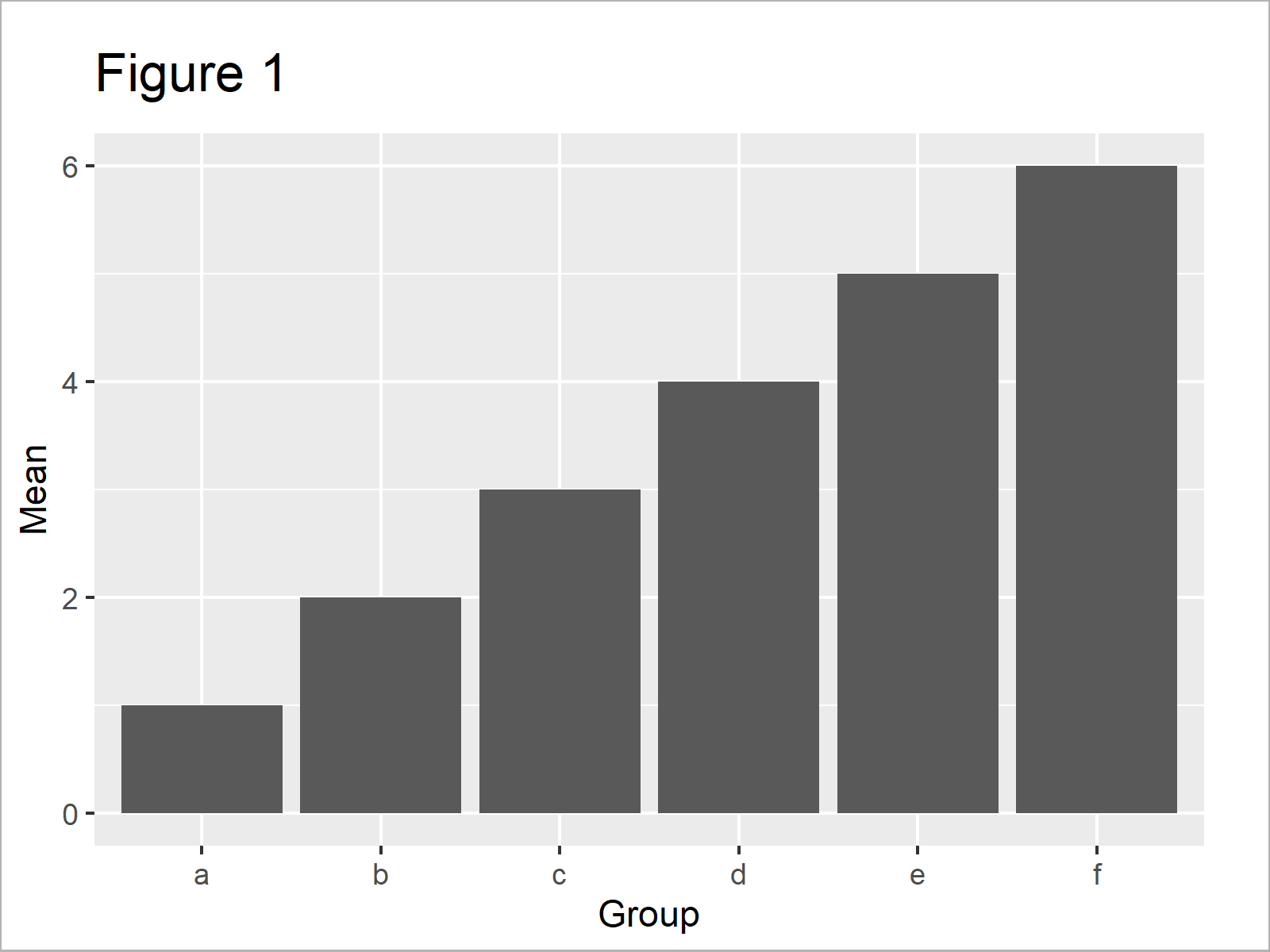 r graph figure 1 r error automatically pick scale for object type