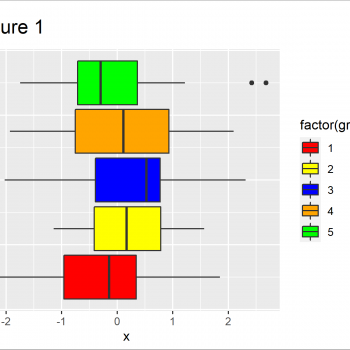R ggplot2 Error: Continuous value supplied to discrete scale (2 Examples)