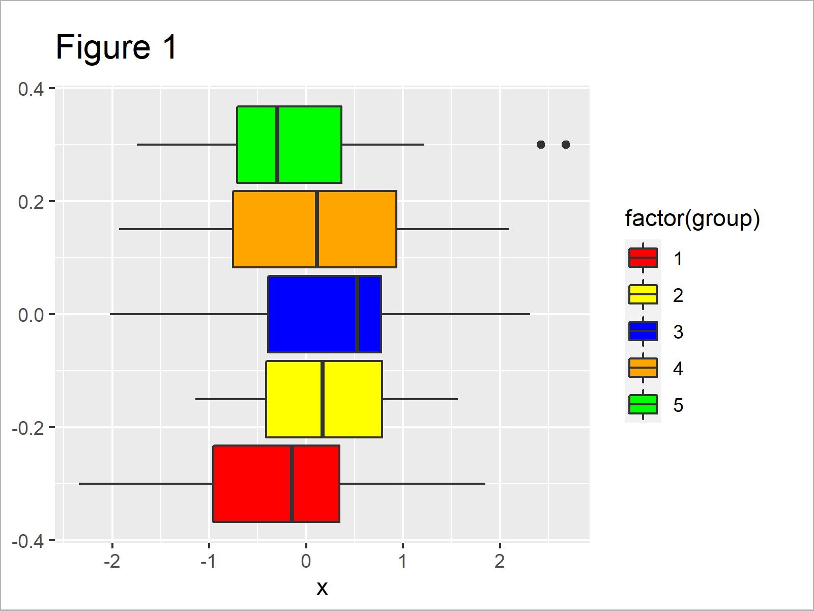 r graph figure 1 r error continuous value supplied discrete scale