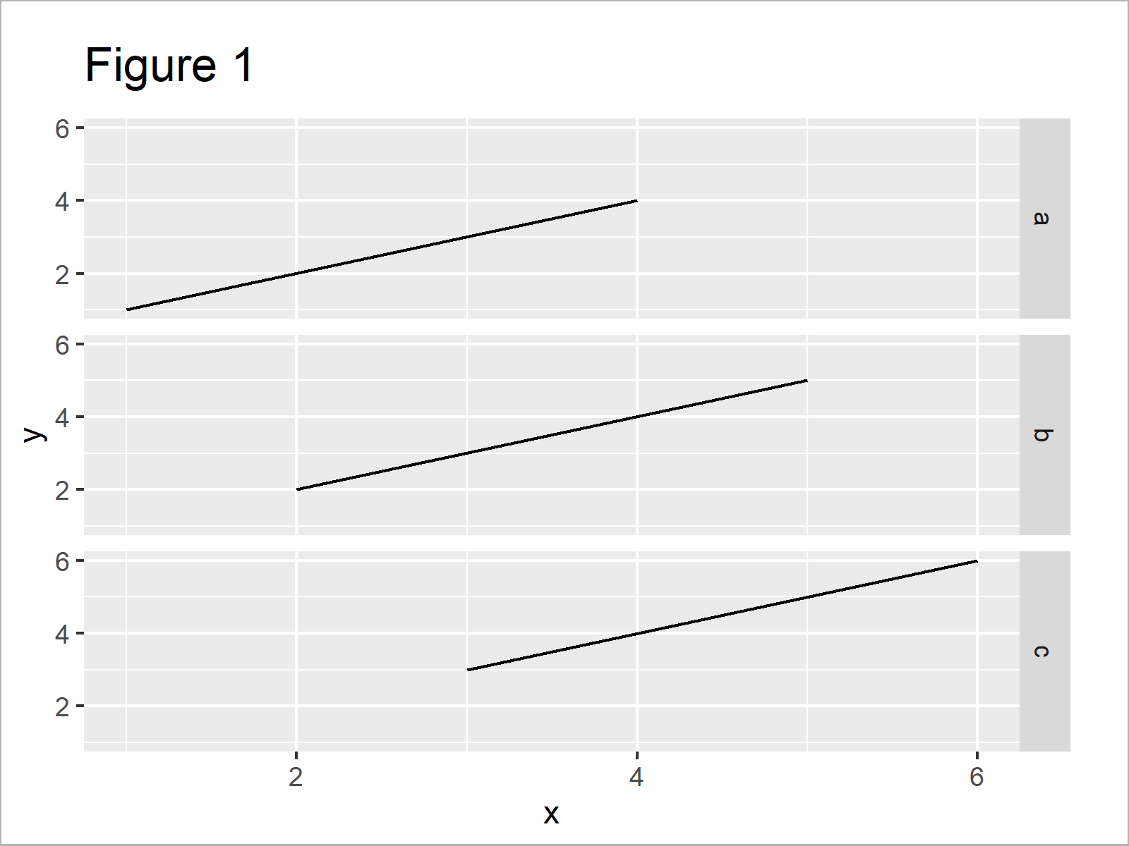 r graph figure 1 remove labels from ggplot2 facet r