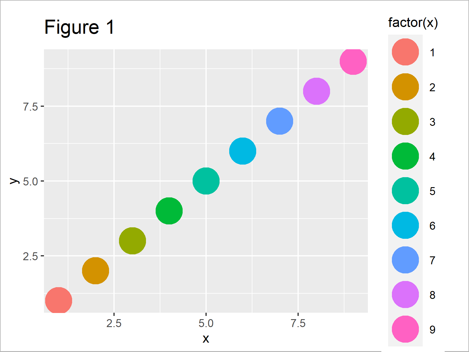 r graph figure 1 scale colour fill brewer rcolorbrewer package r