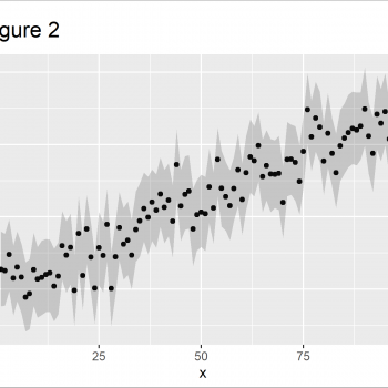 Add Confidence Band to ggplot2 Plot in R (Example)