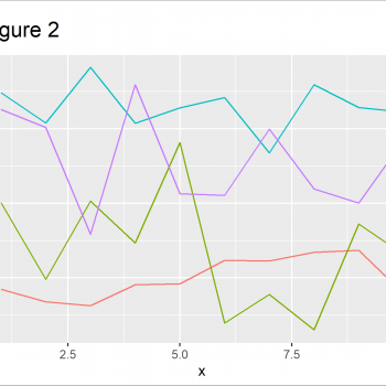 Add Labels at Ends of Lines in ggplot2 Line Plot in R (Example)