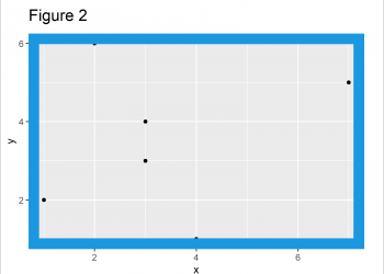 Add Panel Border to ggplot2 Plot in R (Example)