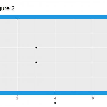 Add Panel Border to ggplot2 Plot in R (Example)