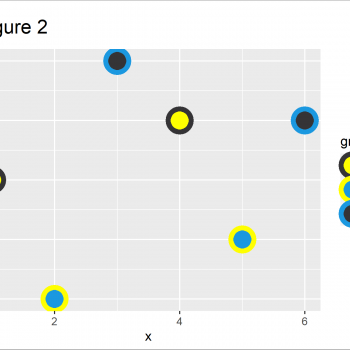 Change Fill and Border Color of ggplot2 Plot in R (Example)