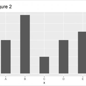 Change Space & Width of Bars in ggplot2 Barplot in R (2 Examples)