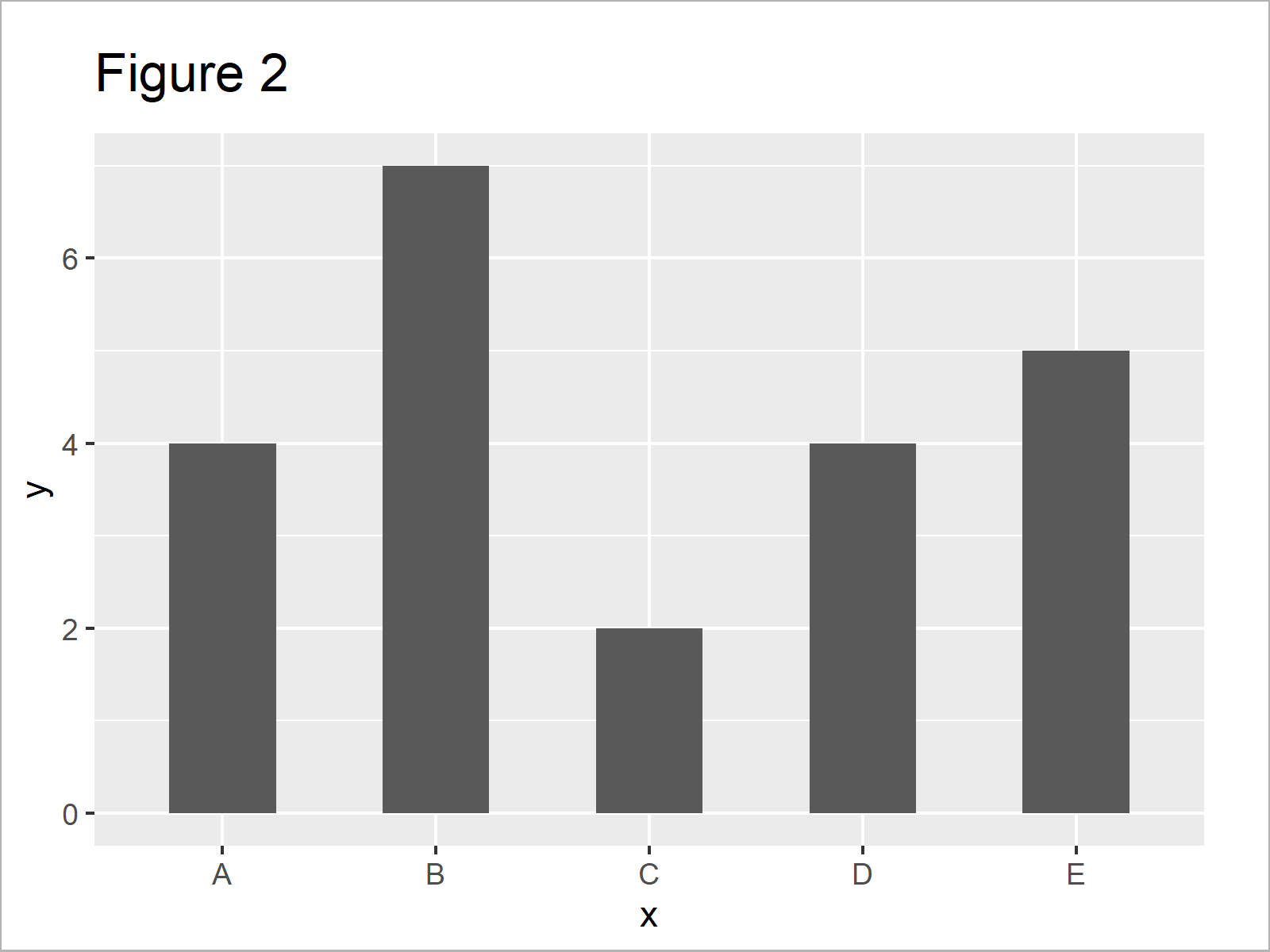 r graph figure 2 change space and width bars ggplot2 barplot r
