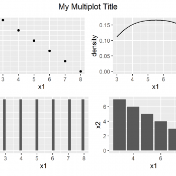 Common Main Title for Multiple Plots in Base R & ggplot2 (2 Examples)