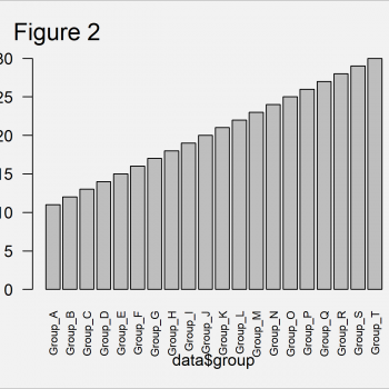 Display All X-Axis Labels of Barplot in R (2 Examples)