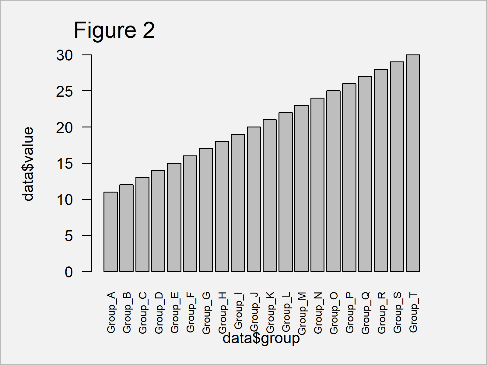r graph figure 2 display all x axis labels barplot r