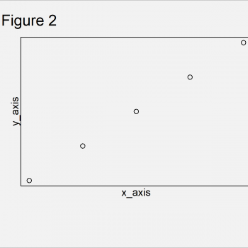 Move Axis Label Closer to Plot in Base R (2 Examples)