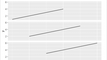 Remove Labels from ggplot2 Facet Plot in R (Example)