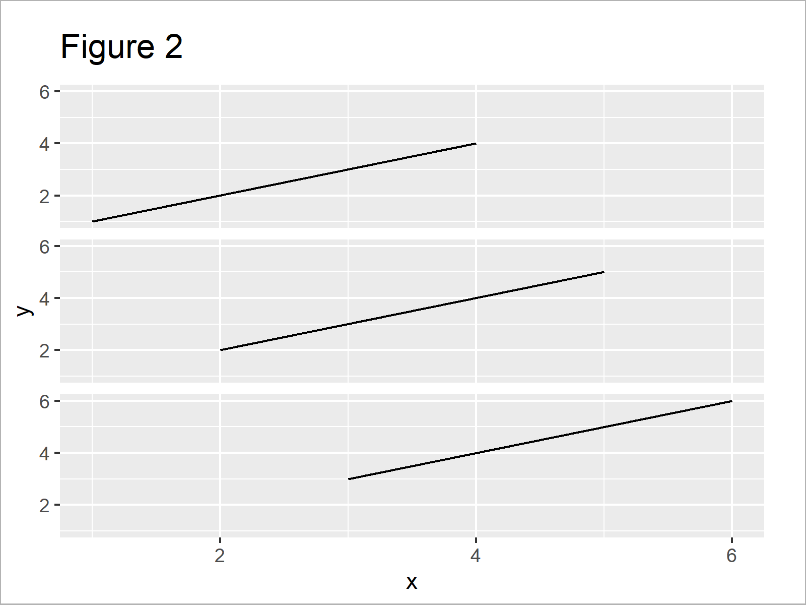 r graph figure 2 remove labels from ggplot2 facet r