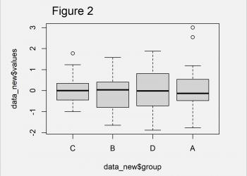 Reorder Boxplot in R (2 Examples)