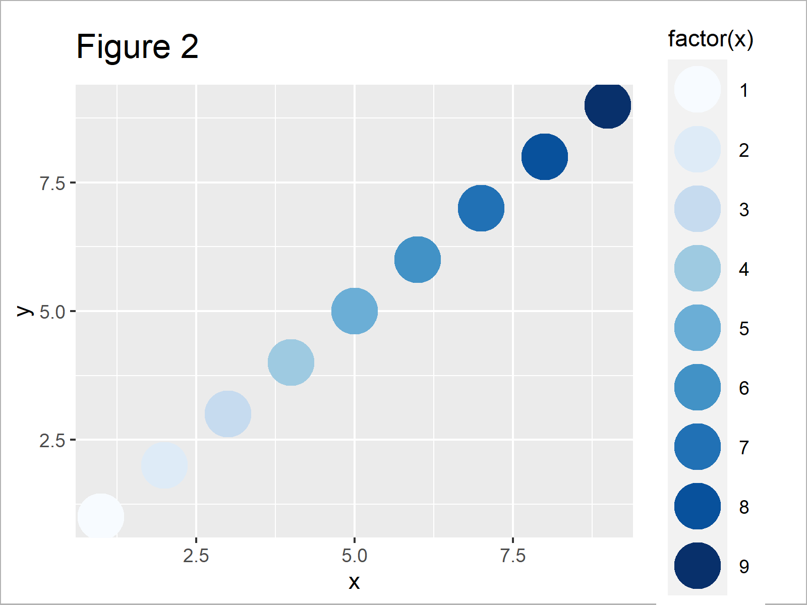 r graph figure 2 scale colour fill brewer rcolorbrewer package r