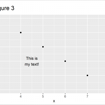 Annotate Multiple Lines of Text to ggplot2 Plot in R (Example)