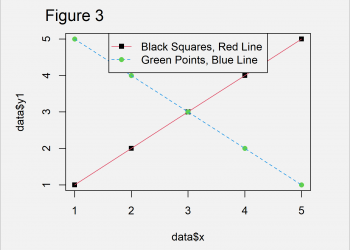 Different Colors of Points & Lines in Base R Plot Legend (Example)