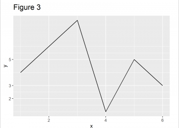 Set Axis Breaks of ggplot2 Plot in R (3 Examples)
