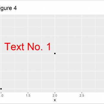 Add Text to ggplot2 Plot in R (3 Examples)