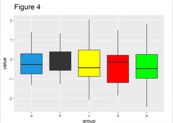 Change Color of ggplot2 Boxplot in R (3 Examples)