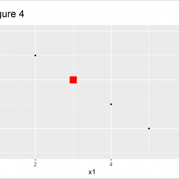 Change Color, Shape & Size of One Data Point in Plot (Base R & ggplot2)
