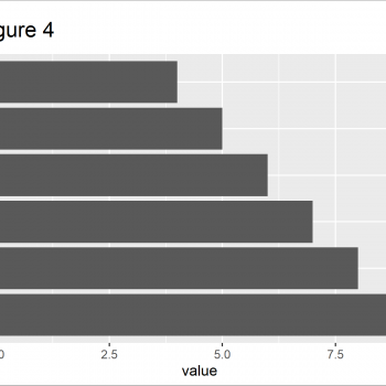 How to Draw a Horizontal Barplot in R (2 Examples)