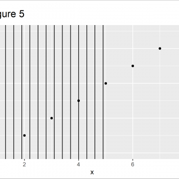 Add Vertical & Horizontal Line to gglot2 Plot in R (4 Examples)