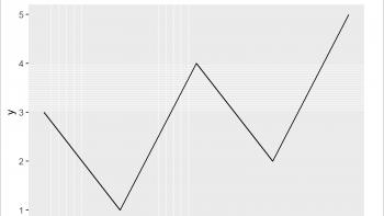 Modify Major & Minor Grid Lines of ggplot2 Plot in R (5 Examples)