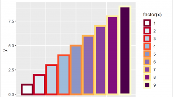 Change ggplot2 Color & Fill Using scale_brewer Functions & RColorBrewer Package in R
