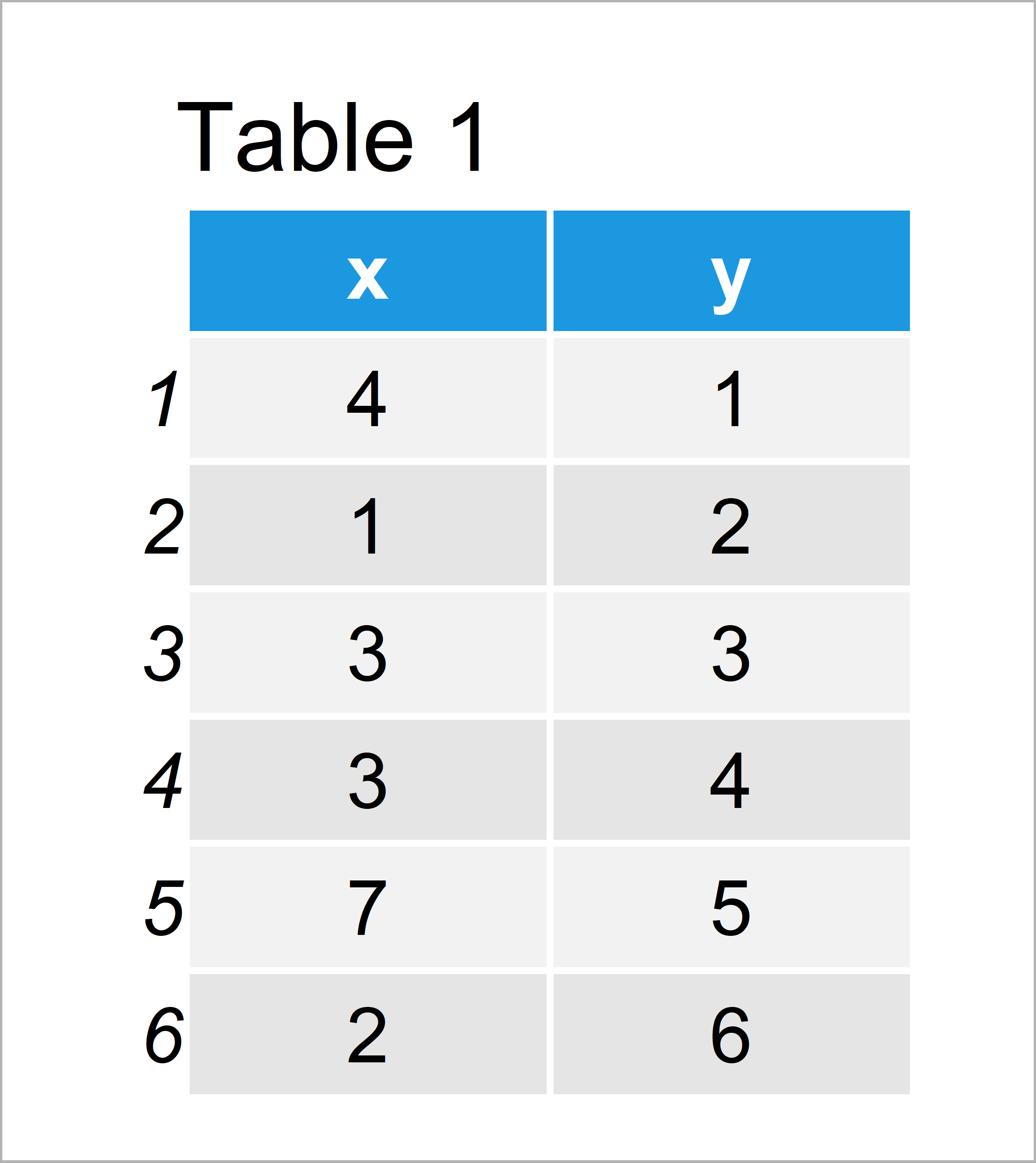 table 1 data frame add panel border ggplot2 r