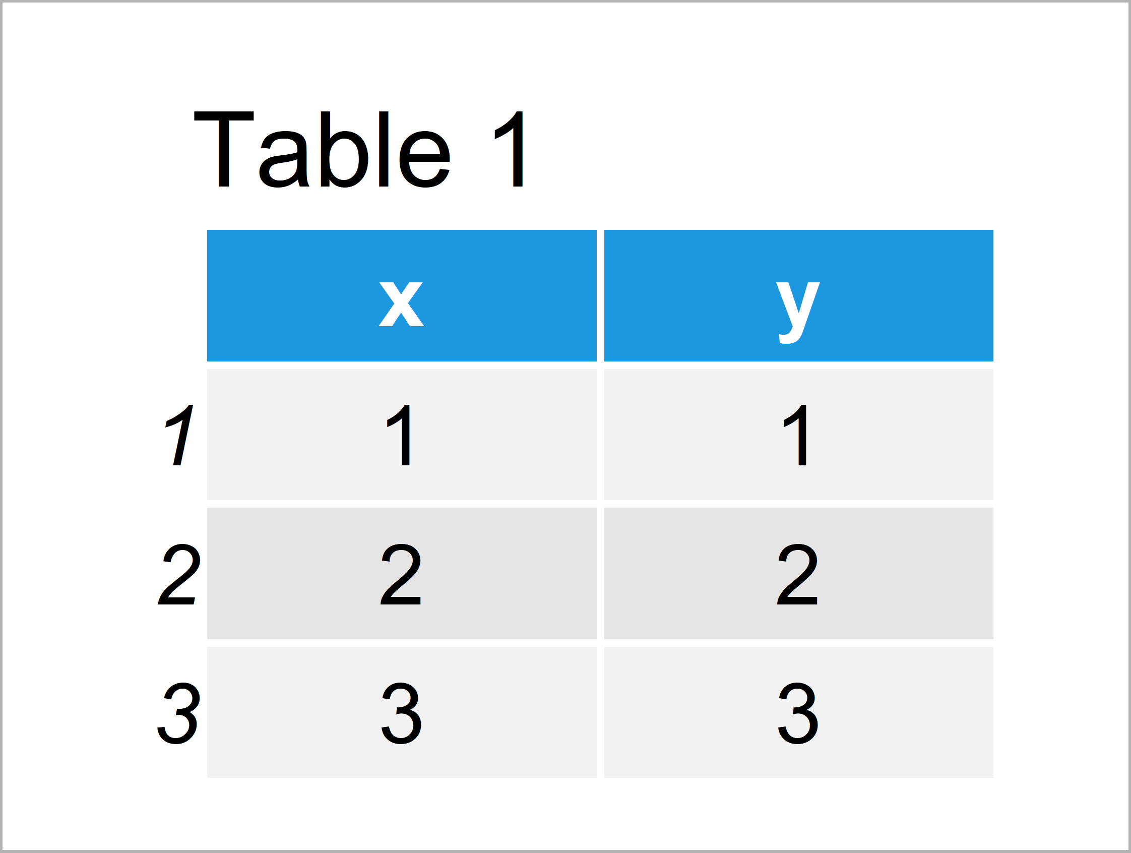 table 1 data frame add text ggplot2