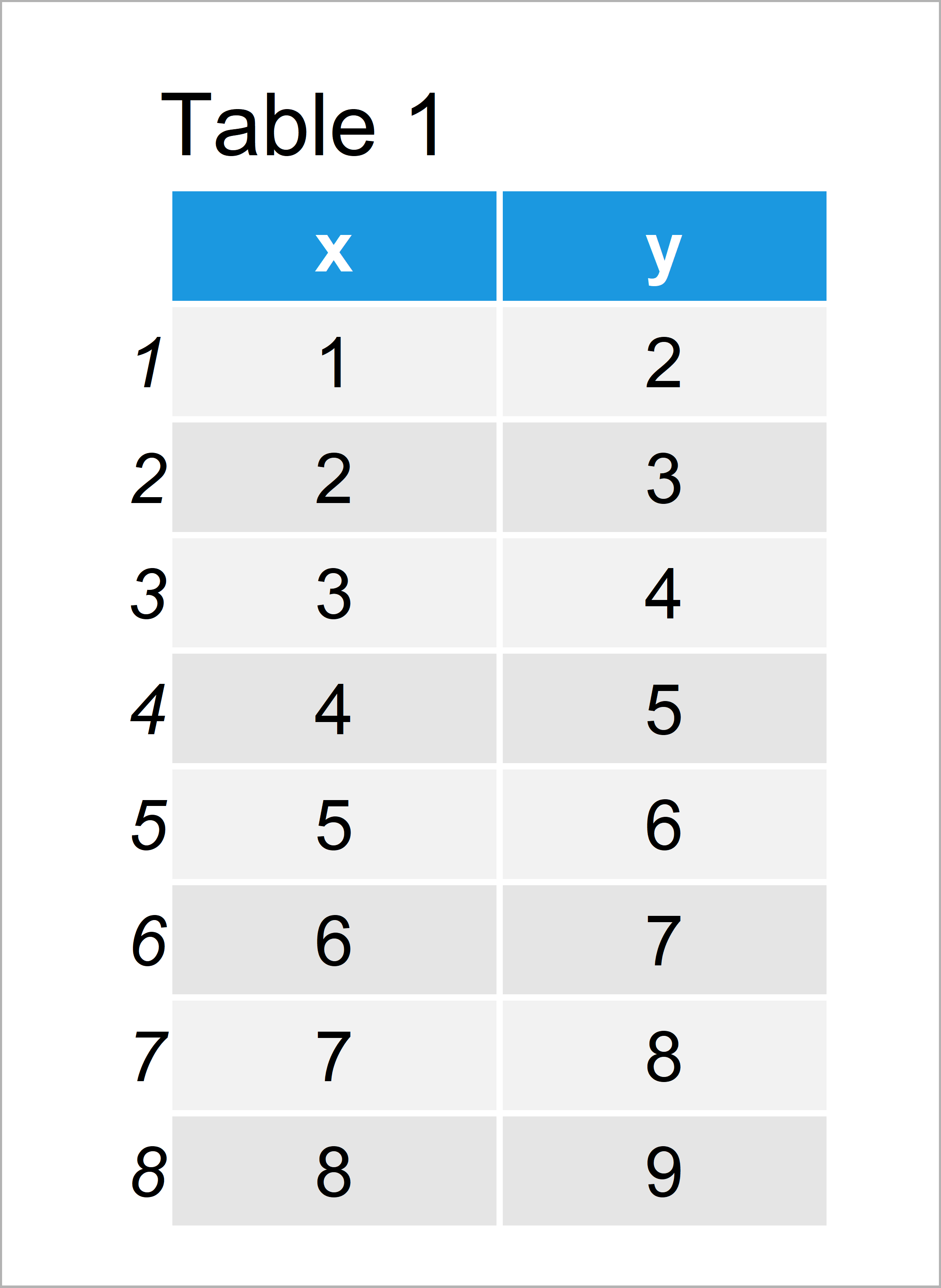 table 1 data frame add vertical and horizontal line gglot2 r