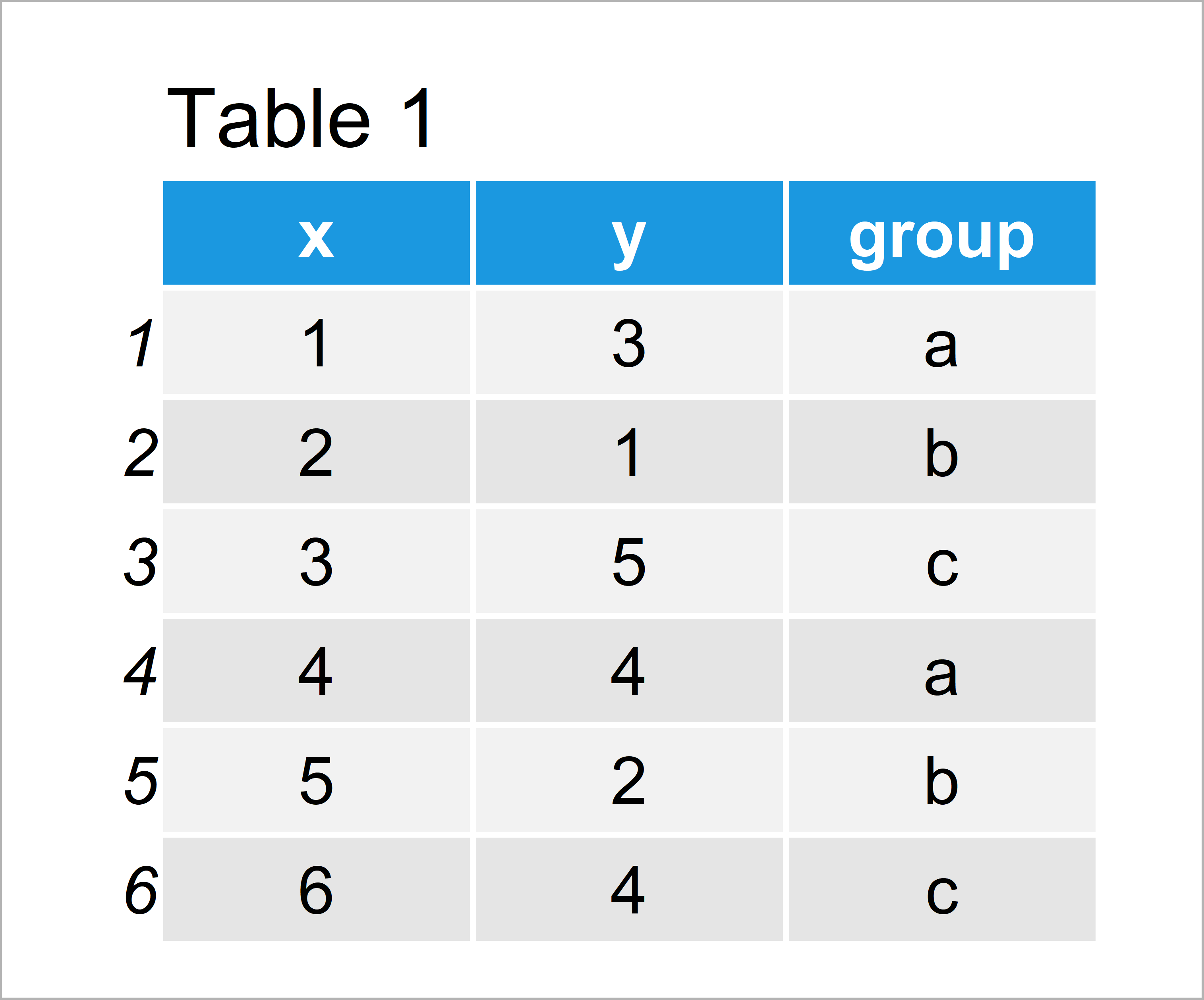 table 1 data frame change fill and border color ggplot2 r
