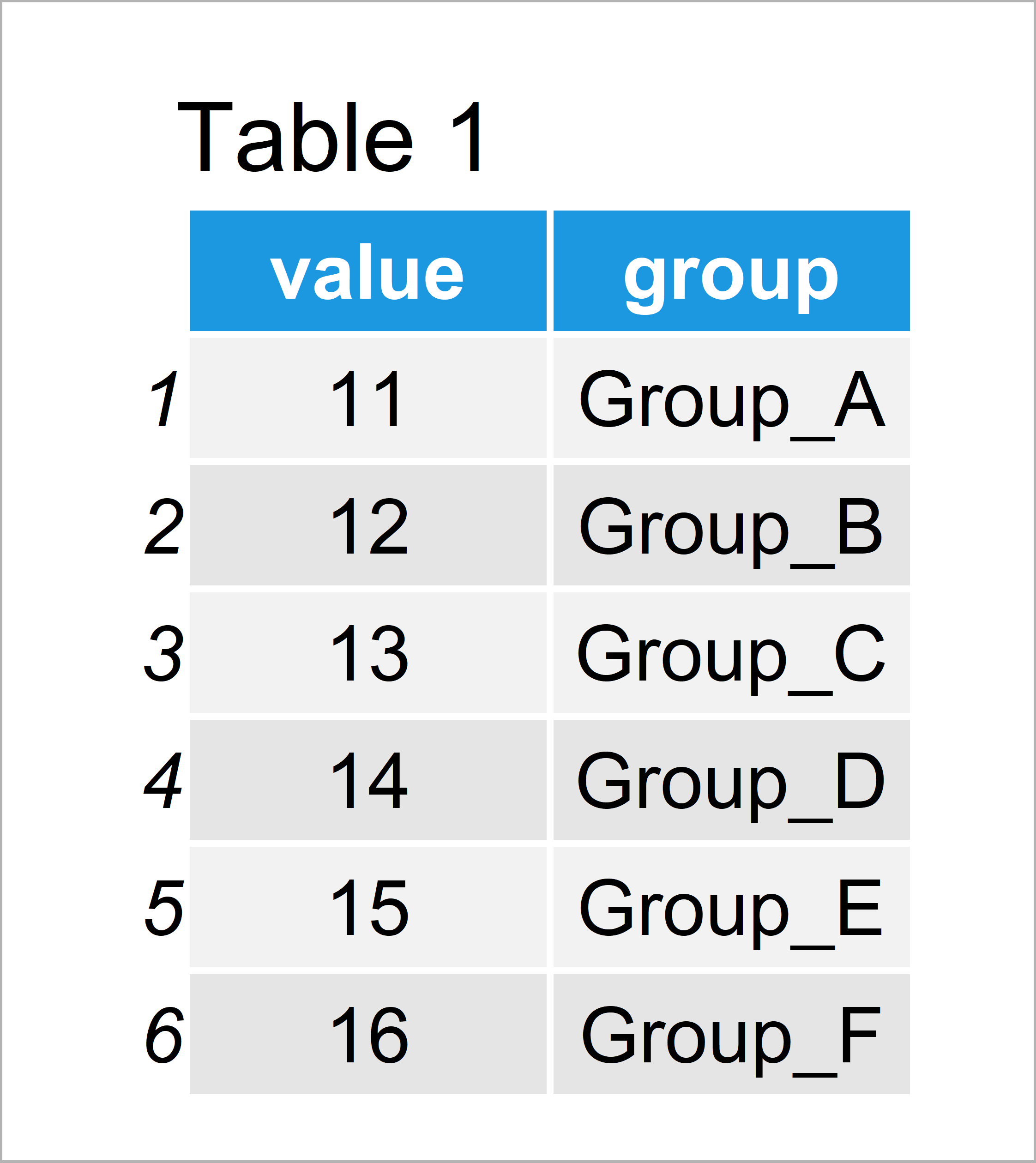 table 1 data frame display all x axis labels barplot r