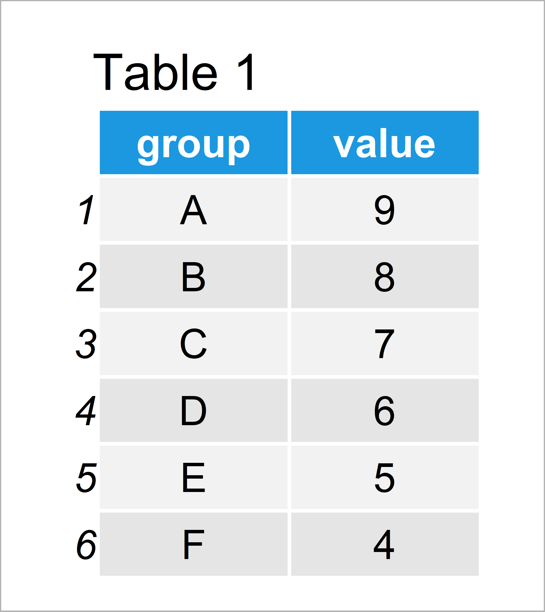 table 1 data frame horizontal barplot