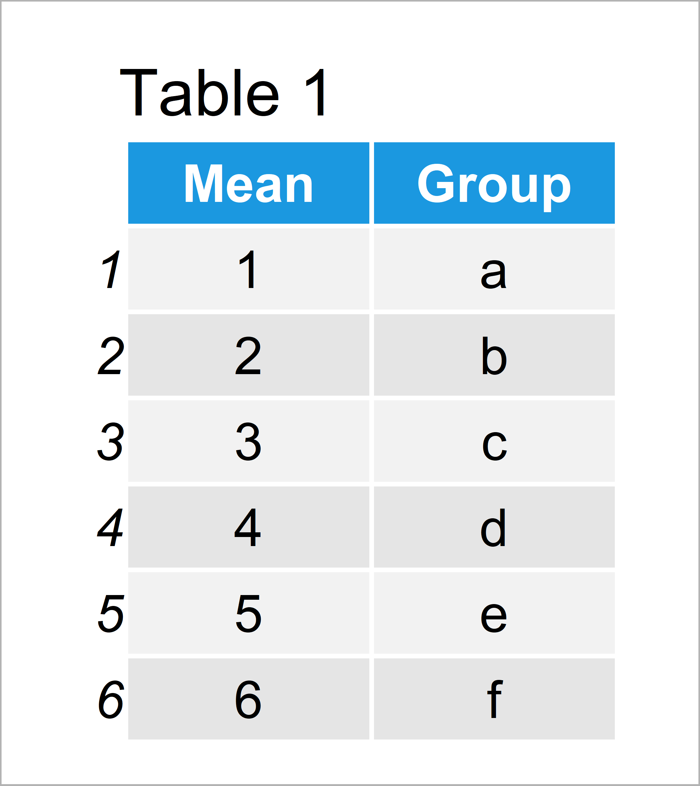 table 1 data frame r error automatically pick scale for object type