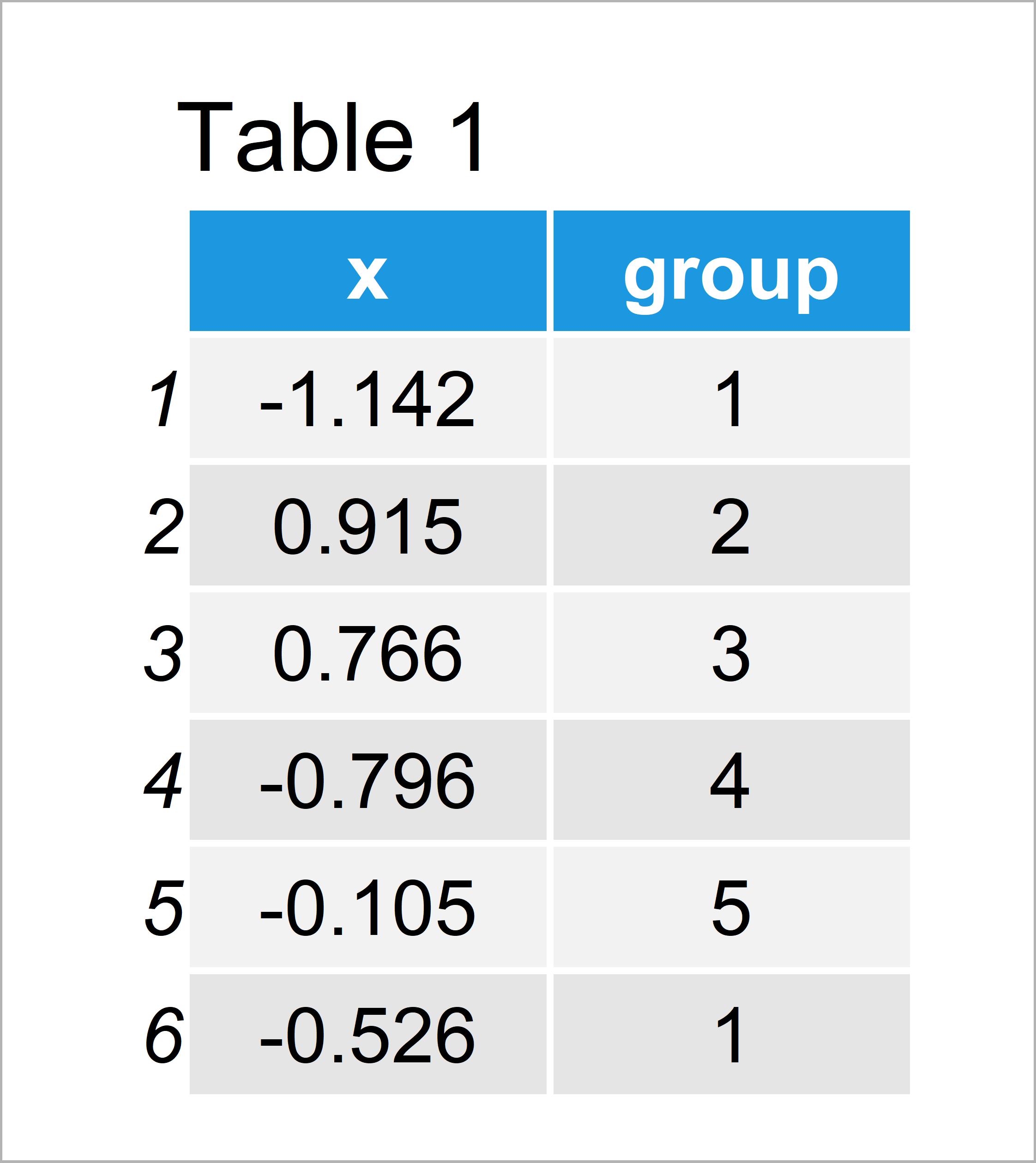 table 1 data frame r error continuous value supplied discrete scale