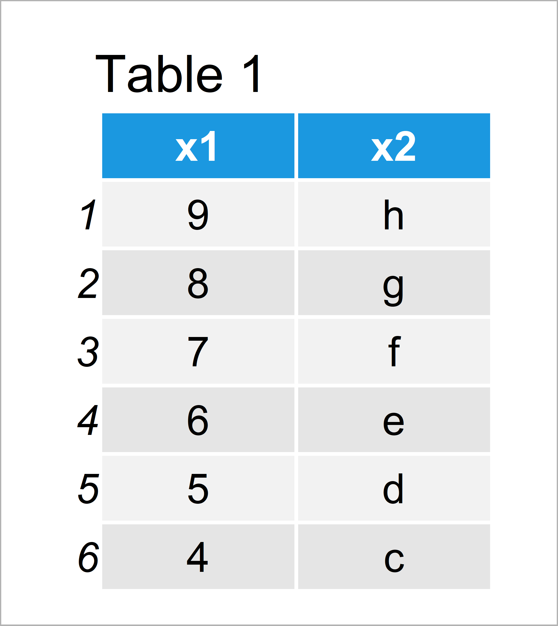 table 1 data table add multiple new columns data table r