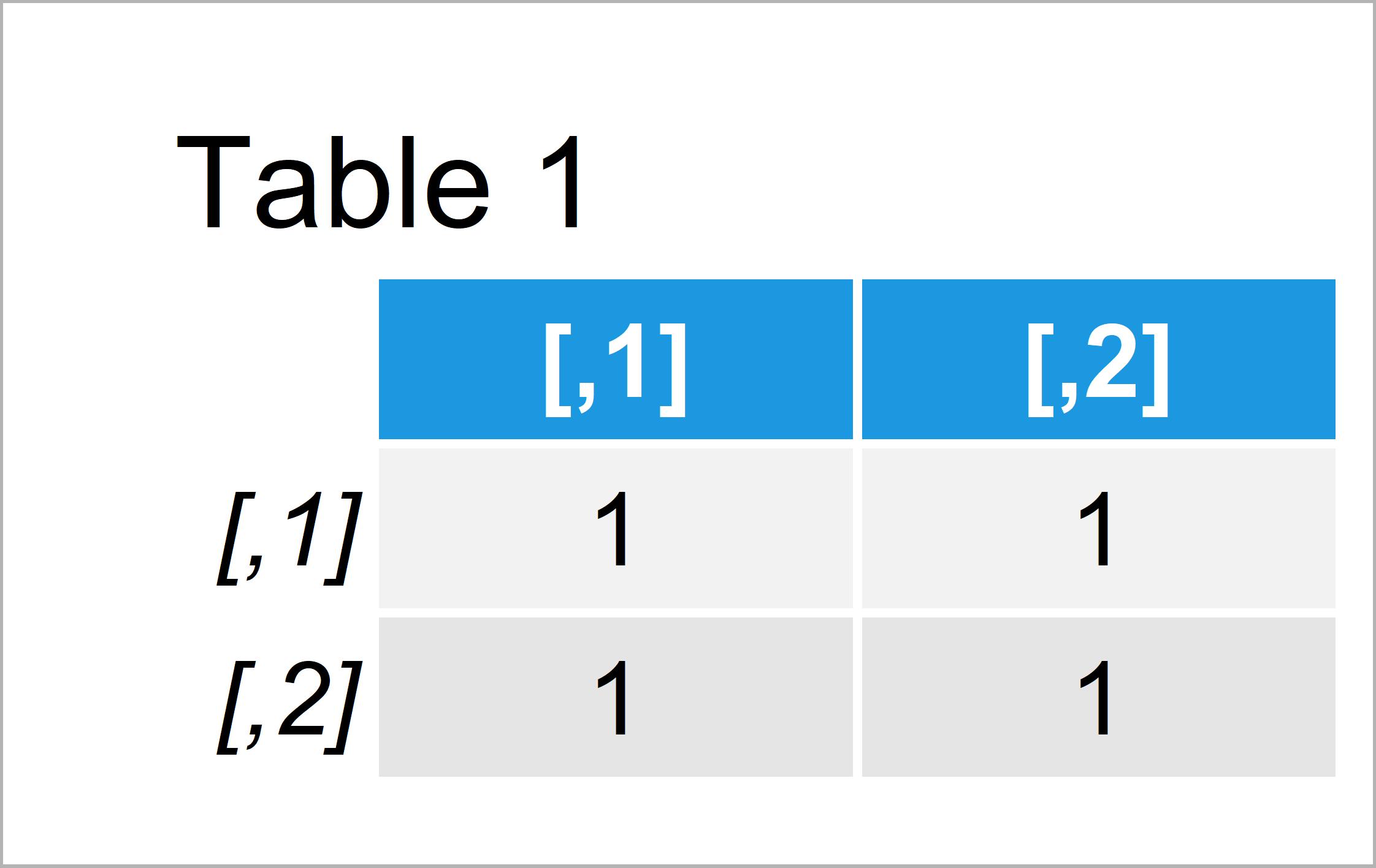 table 1 matrix r error solve system is exactly singular