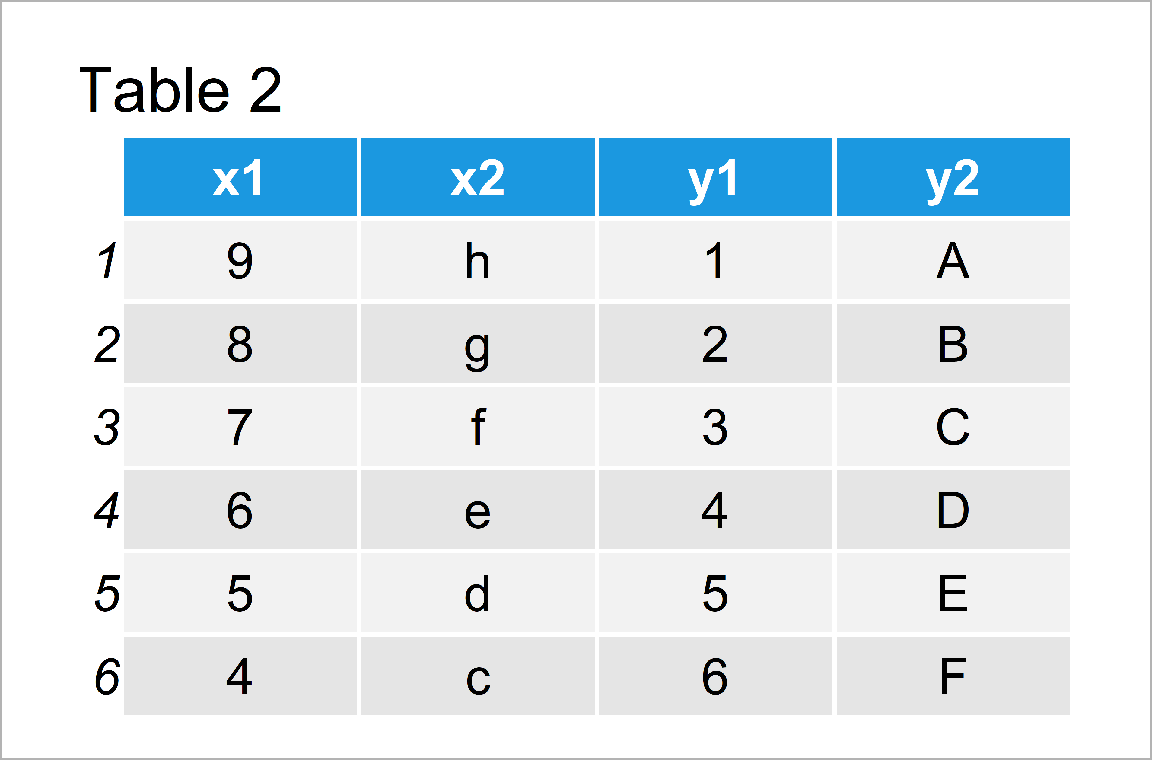 table 2 data table add multiple new columns data table r