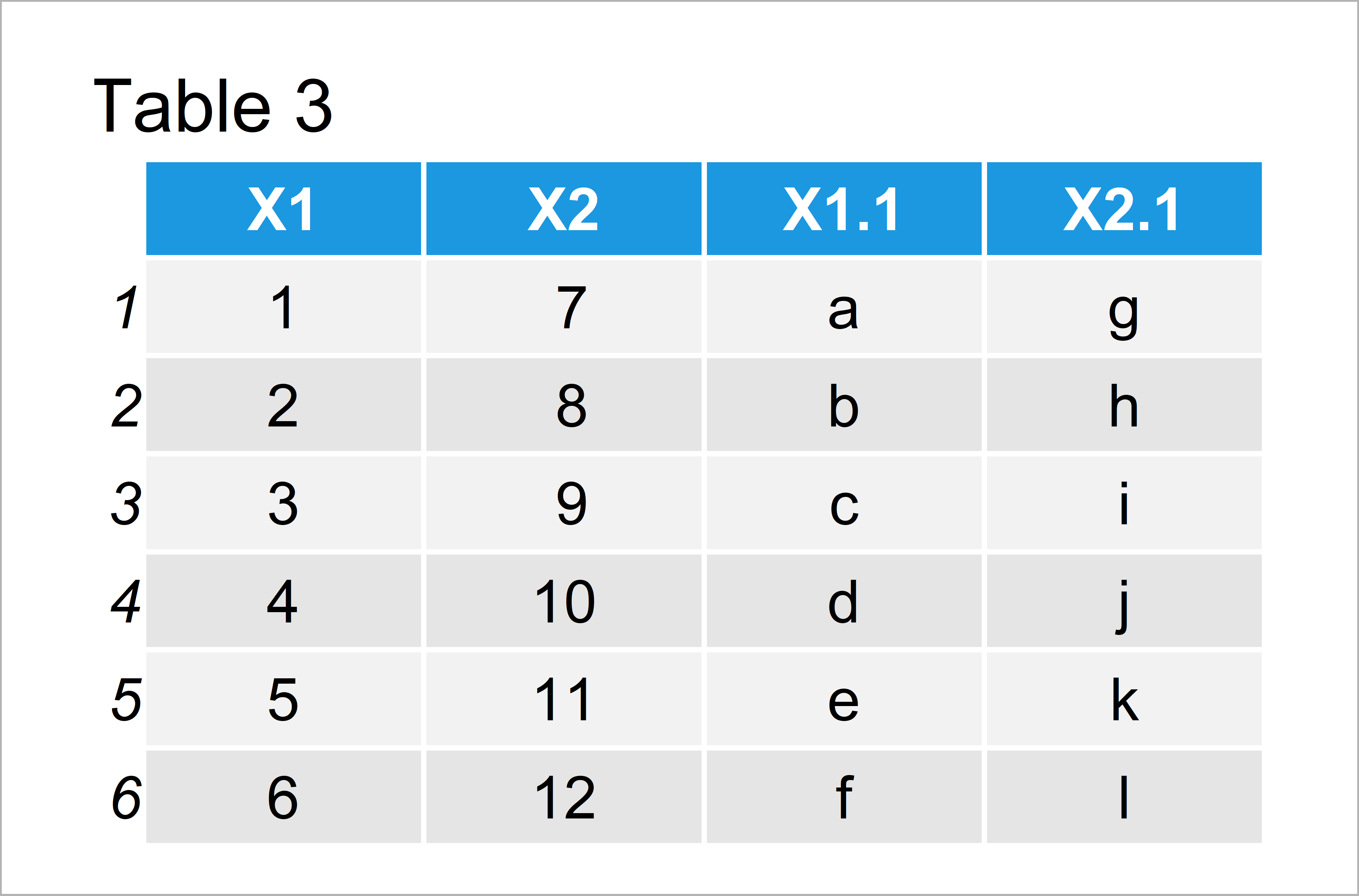 table 3 data frame merge two matrices columns r