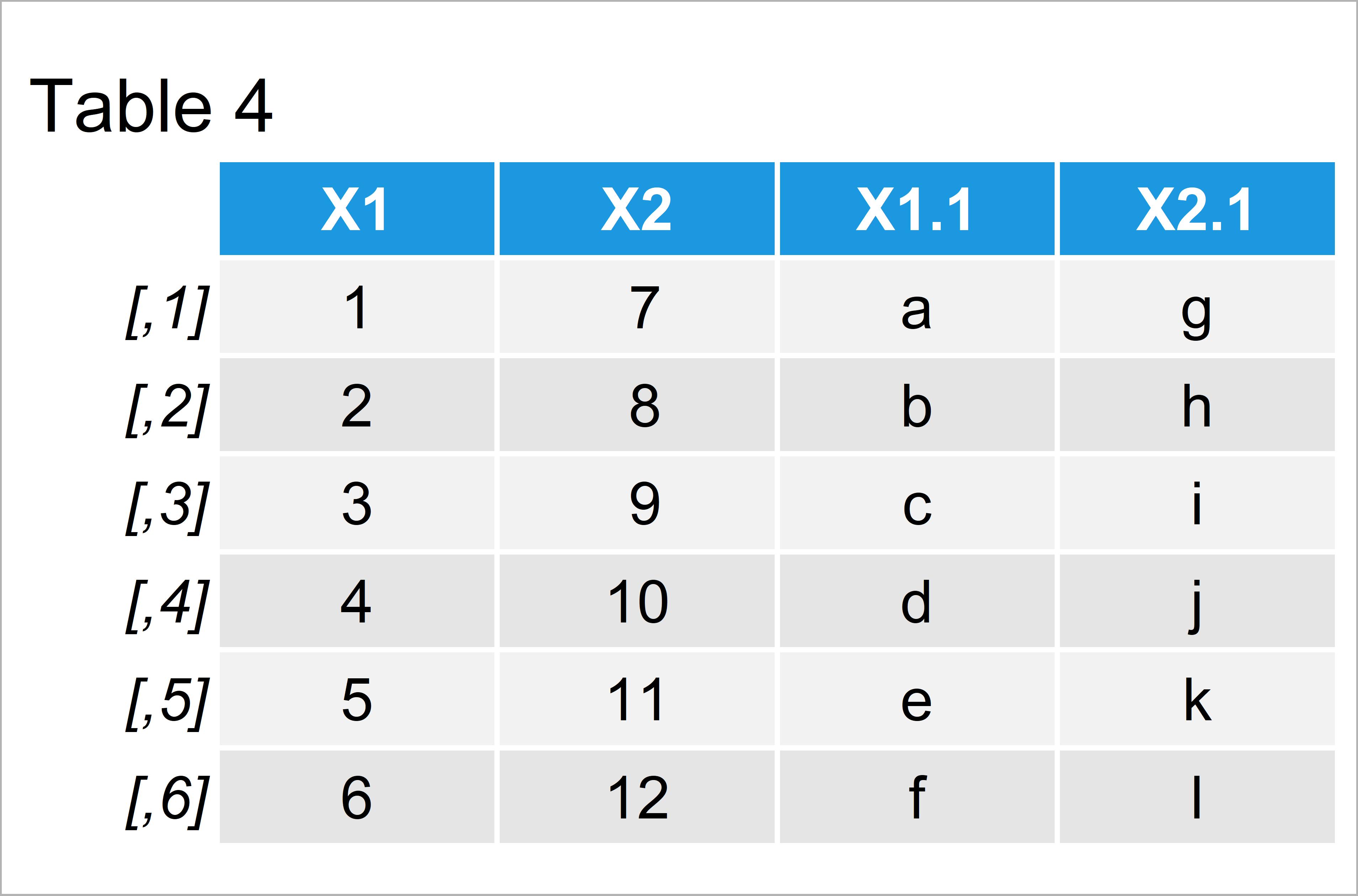 table 4 matrix merge two matrices columns