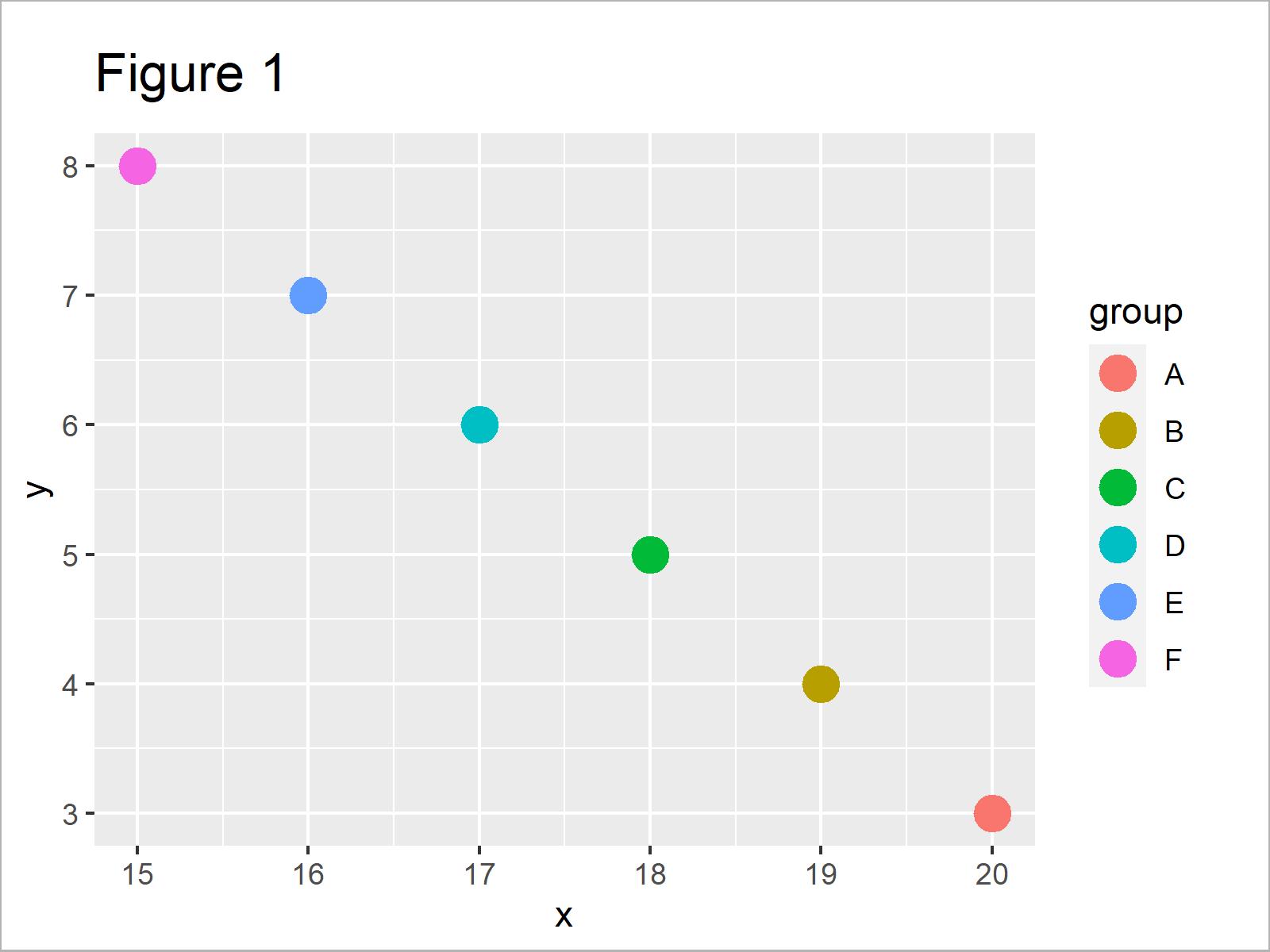 r graph figure 1 divide legend ggplot2