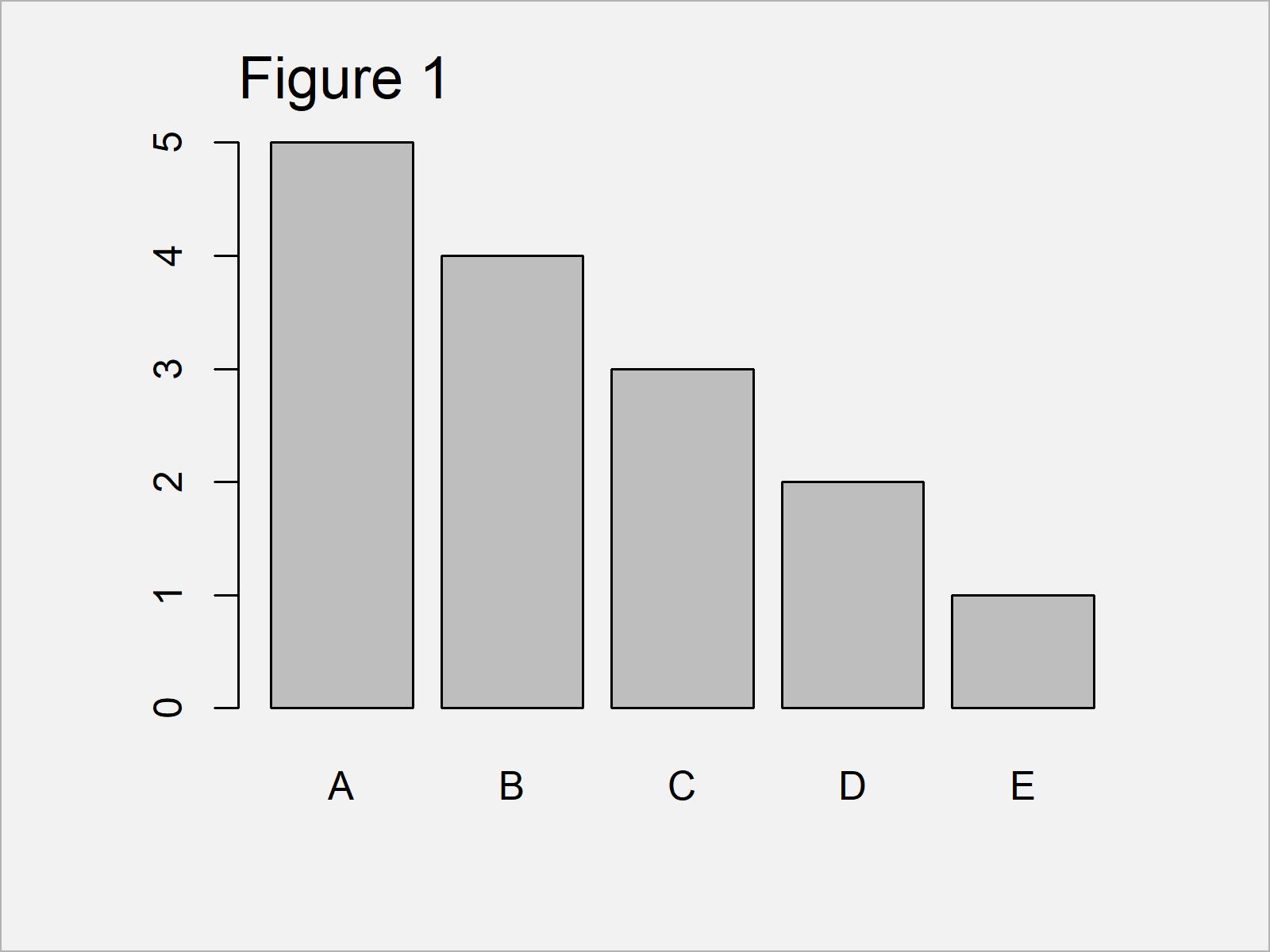 r graph figure 1 r error barplot height must be vector or matrix